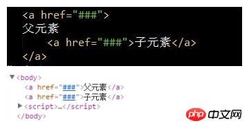 关于HTML中部分标签的嵌套问题详细介绍(图)