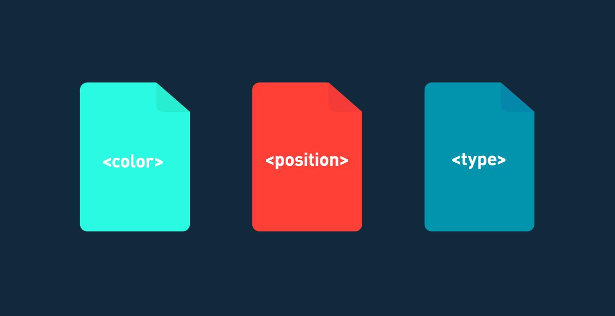 高品质的网页设计与技巧之四(元素的组织)