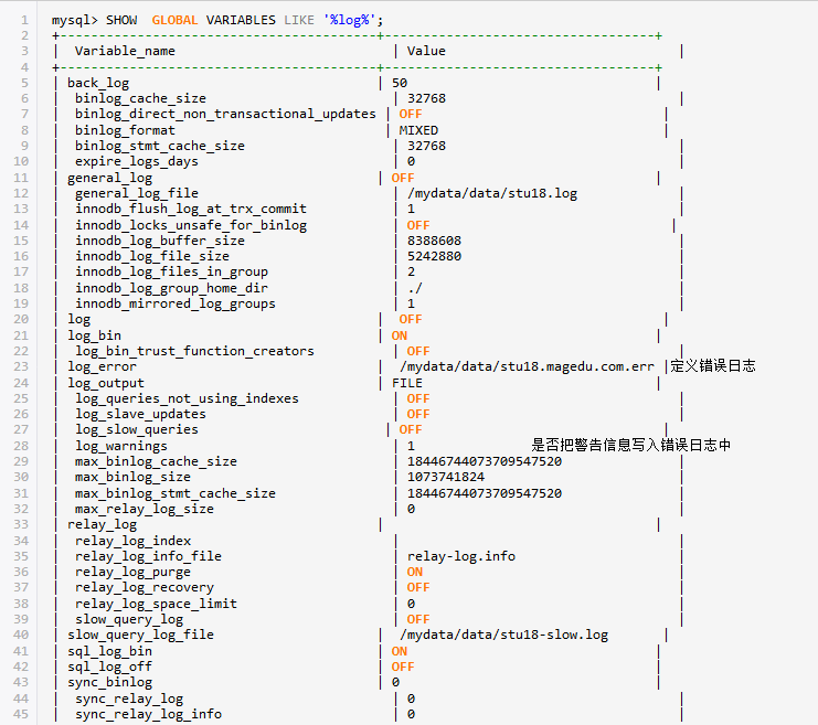 MySQL日志详细解析
