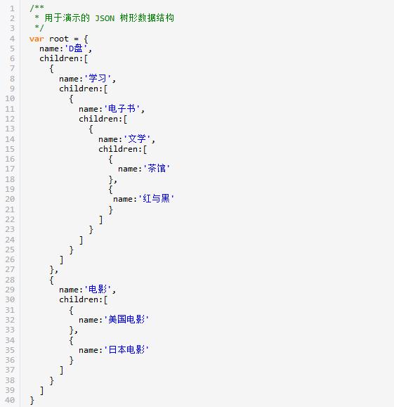 JavaScript实现多叉树的递归遍历和非递归遍历算法操作示例