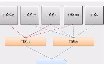 JavaScript门面模式实例详解