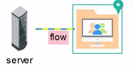 HTML5 网络拓扑图应用实例讲解