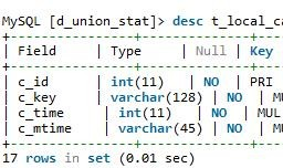 mysql中索引与FROM_UNIXTIME的问题详解