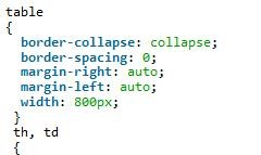jQuery表格Table基本操作详解