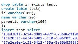 MySQL之递归小问题实例分享