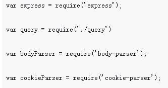 express搭建一个简单的查询服务器