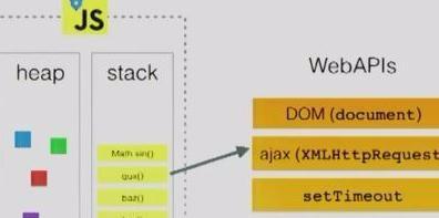 javascript事件循环机制实例详解