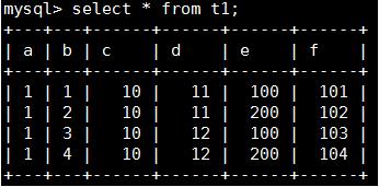 MySQL统计信息的详细概述