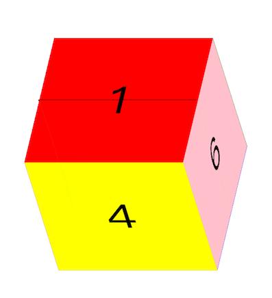 HTML与CSS中的3D转换模块