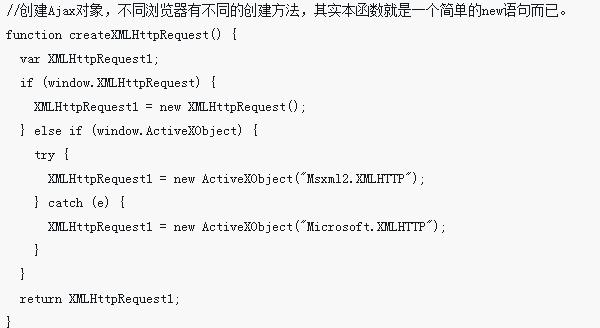 Servlet3.0与JS通过Ajax交互实例详解