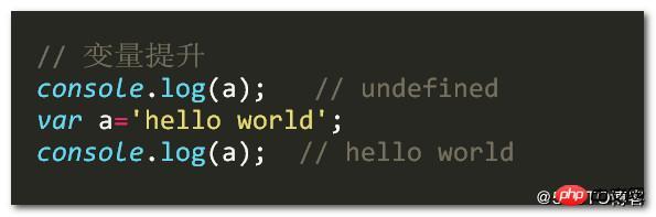JS中变量与函数提升步骤详解