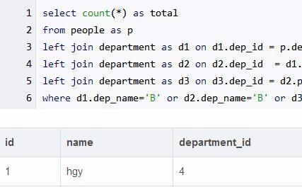 实例详解MySQL数据库的设计问题