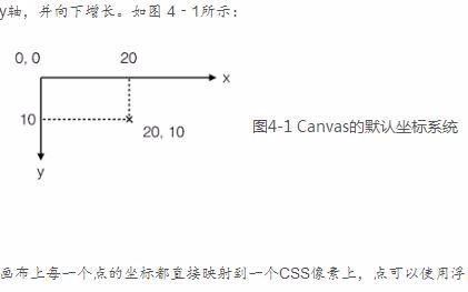 深入了解HTML5 Canvas标签的基本用法