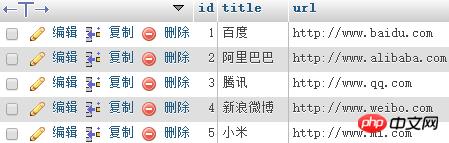 利用ajax提交form表单到数据库详解(无刷新)