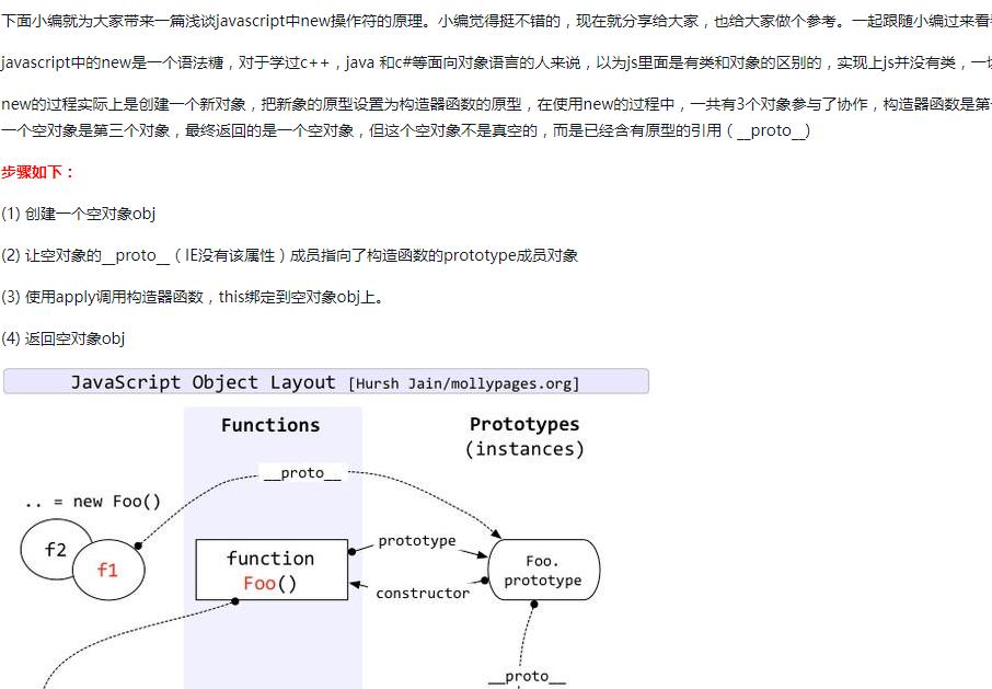 详细讲解javascript中new操作符的原理(图文教程)