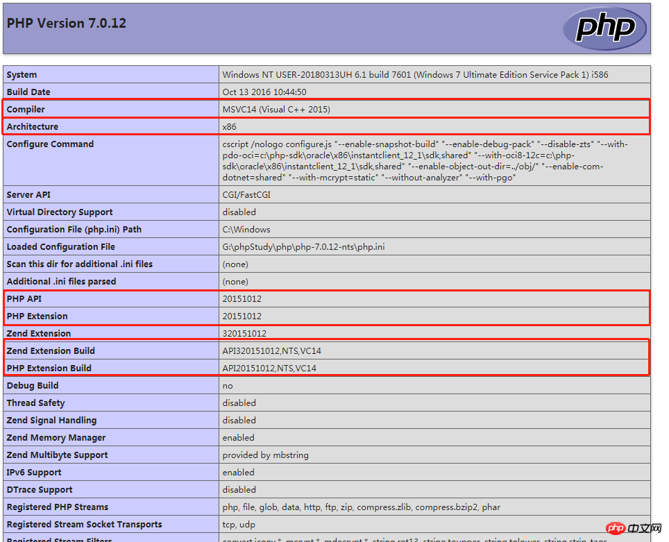 phpinfo信息