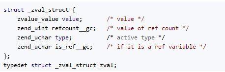PHP内核之zval