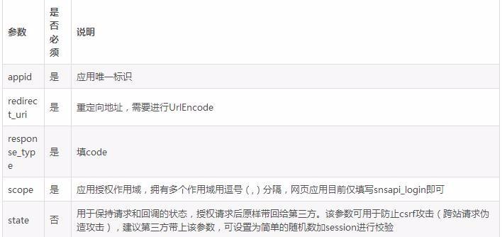 PHP连接mysql数据库后出现乱码的问题