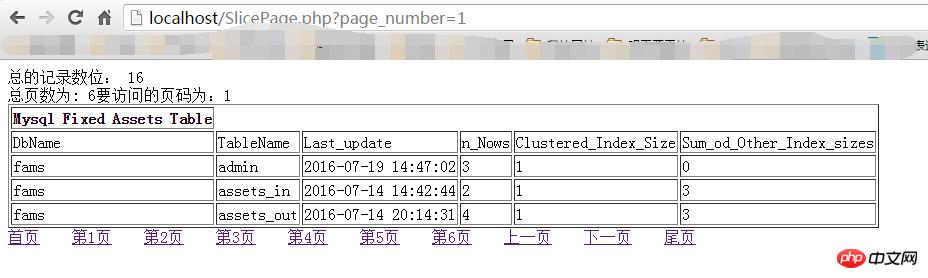 你应该知道的PHP+MySQL分页那点事