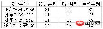 pandas按若干个列的组合条件筛选数据的方法