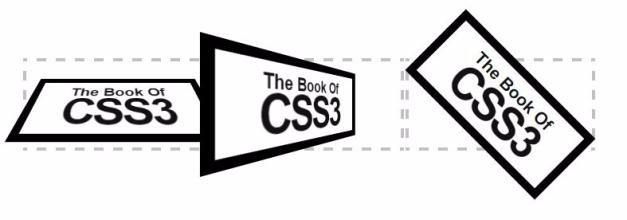 快速玩转CSS3