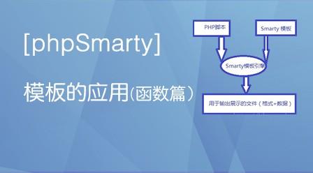 smarty模板引擎[函数篇]