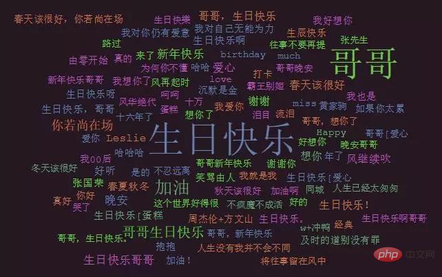 Python 爬取张国荣最火的 8 首歌,60000 评论看完泪奔!