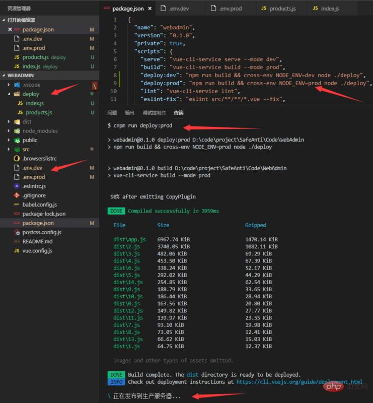 Vue-CLI 3.x 自动部署项目至服务器的方法介绍(代码)