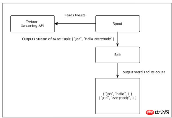 twitter_analysis.jpg