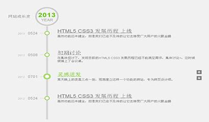 jquery网站发展历史时间轴
