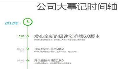 jQuery版公司大事记、历程时间轴专用代码