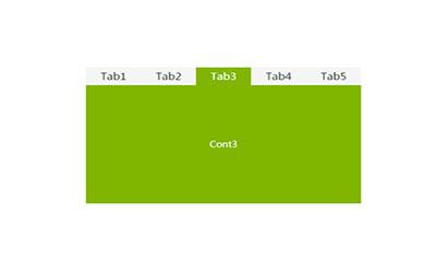jQuery选项卡自定义切换方式代码