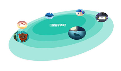 CSS3旋轉動畫地球周轉特效