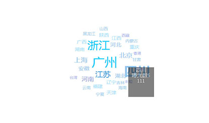 jQuery热门城市文字标签云代码