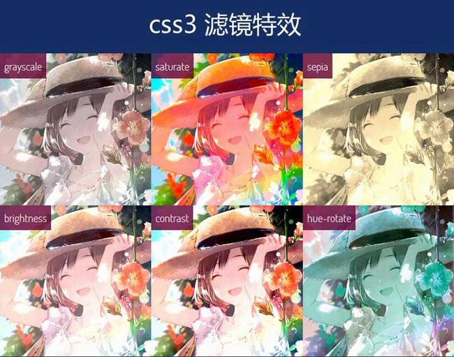 CSS3 Filter图片滤镜特效