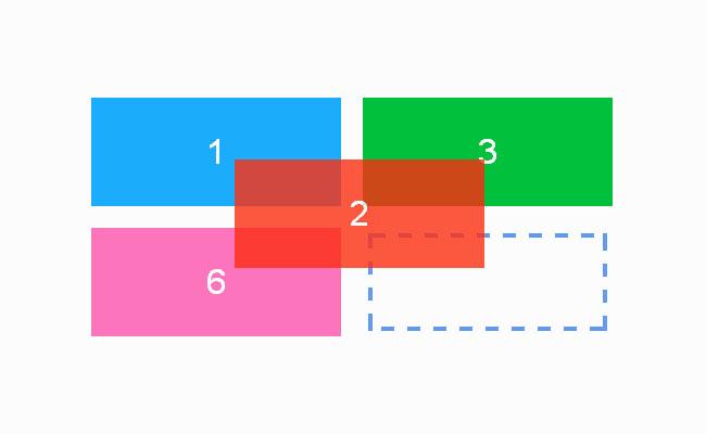 jQuery拖拽排序布局插件