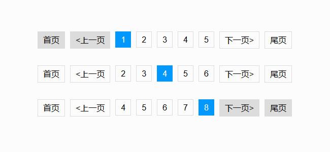 jQuery蓝色商品分页样式代码