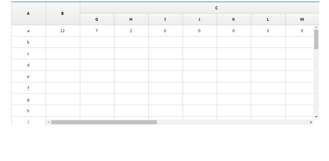 jQuery仿Excel表格右侧与头部固定代码