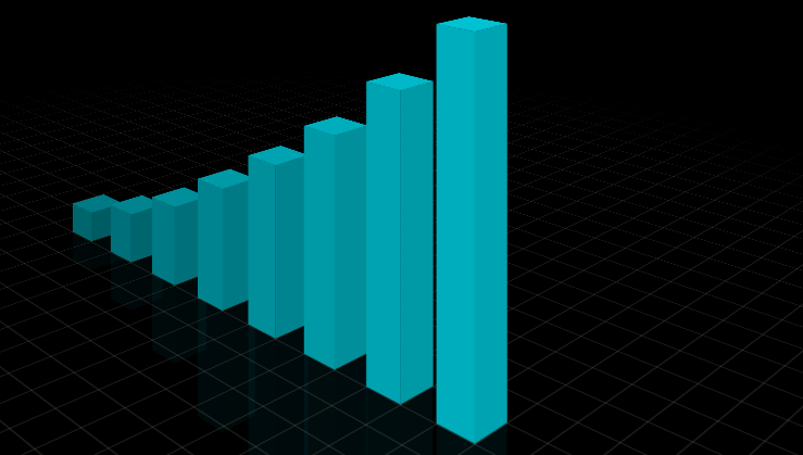 CSS实现3D柱状图动画特效