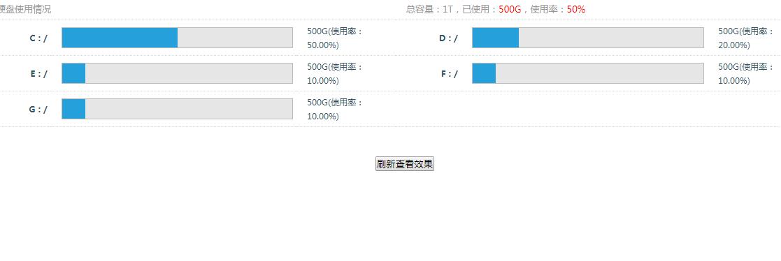 jQuery硬盘容量使用情况百分比特效