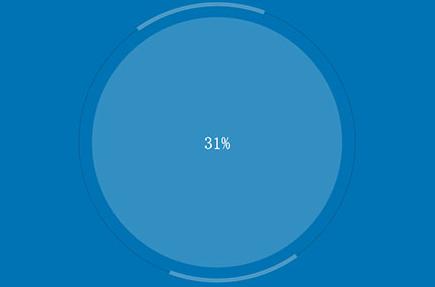 HTML5 Canvas+js仿百度网盘扫描文件过程加载动画