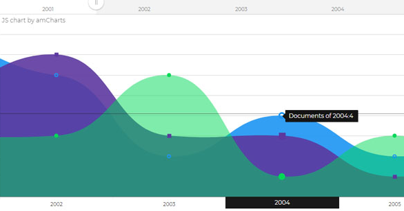 HTML5SVG滑块拖动曲线图表代码