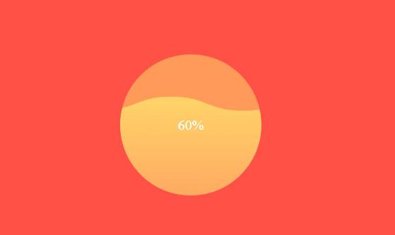 HTML5圆形波浪加载动画特效