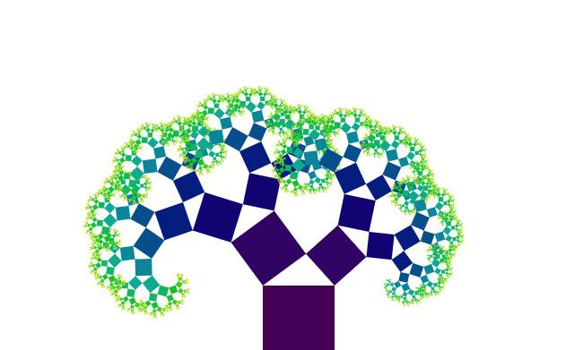 HTML5-勾股树植物生长动画特效