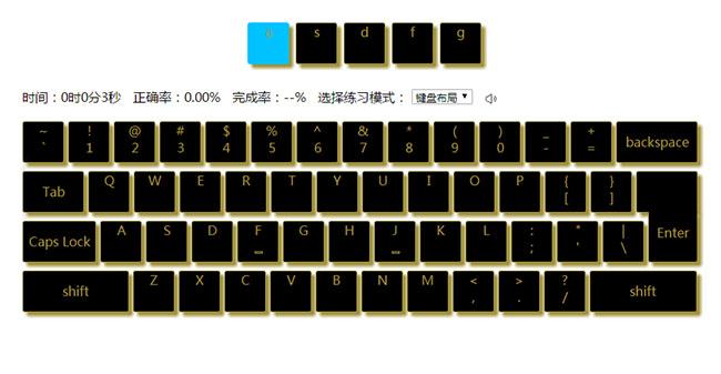jQuery键盘打字练习游戏代码