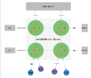 EMQTT(Erlang MQTT消息服务器) v2.3.5 for Ubuntu16