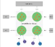 EMQTT(Erlang MQTT消息服务器) v2.3.5 for windows7 x64