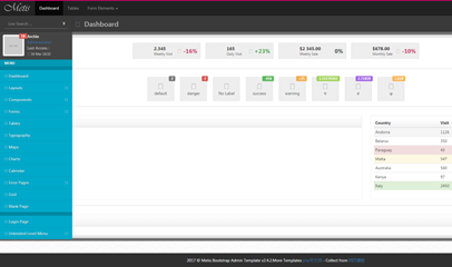 Metis bootstrap后台UI界面整站模板下载