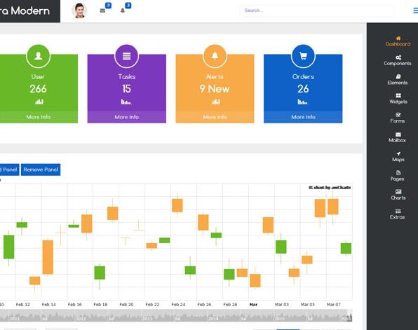 Bootstrap响应式网站后台管理面板