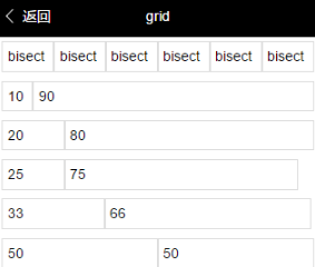 微信小程序整合的一套UI库